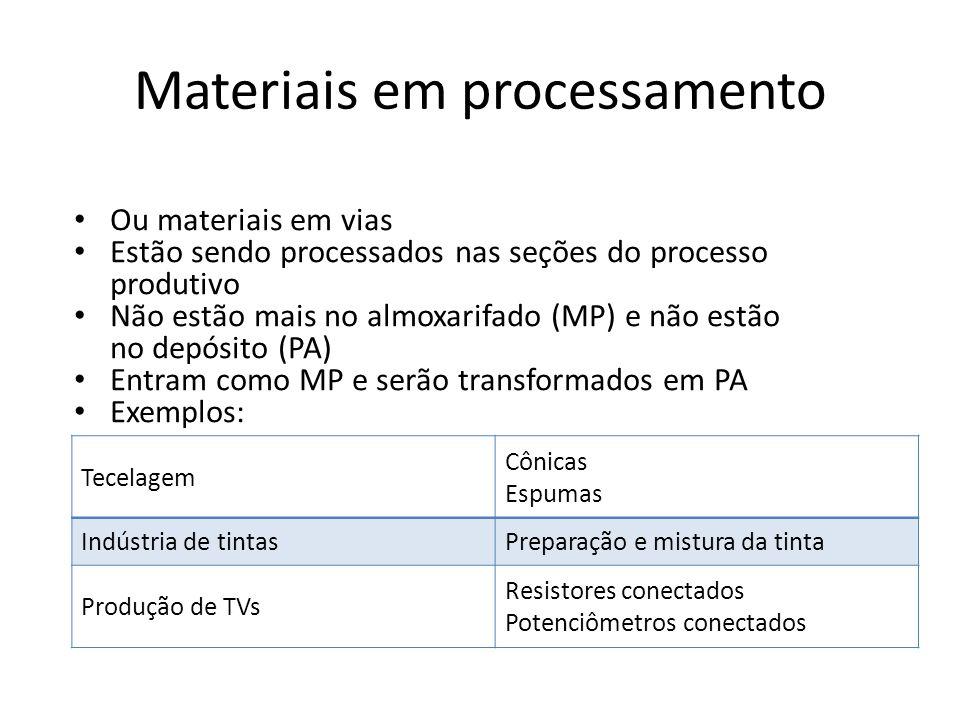 Materiais em processamento
