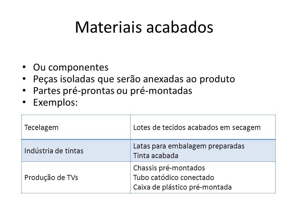 Materiais acabados Ou componentes