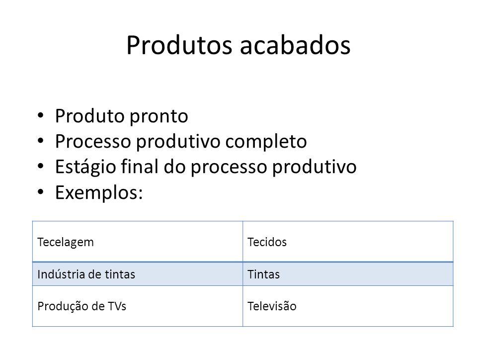 Produtos acabados Produto pronto Processo produtivo completo