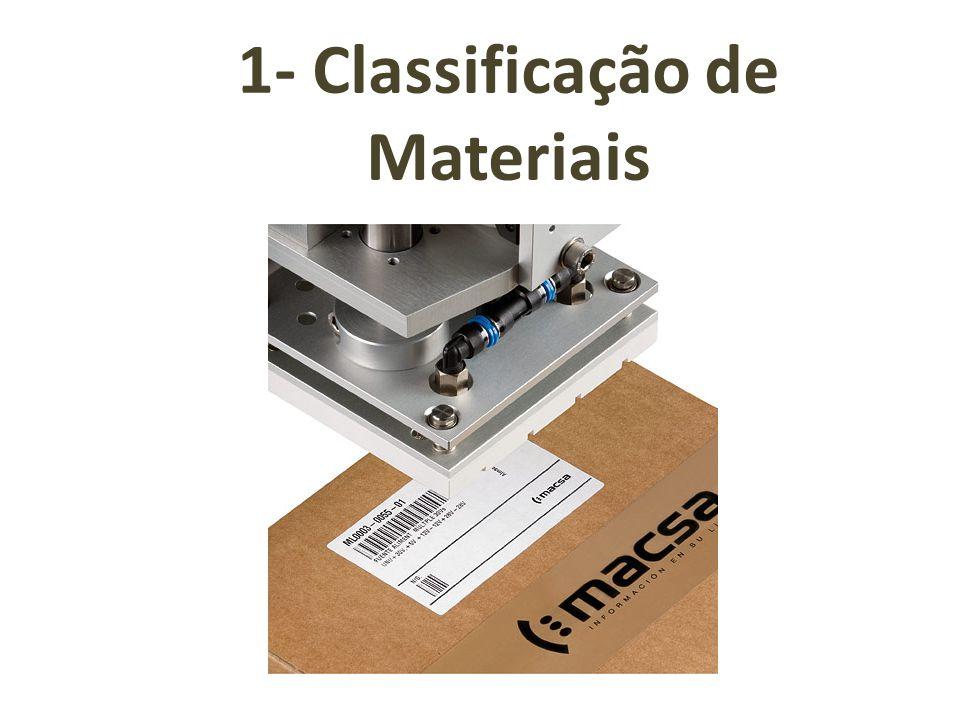 1- Classificação de Materiais