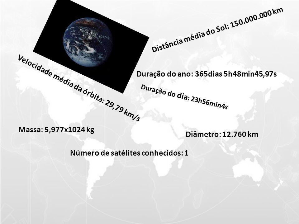 Distância média do Sol: 150.000.000 km