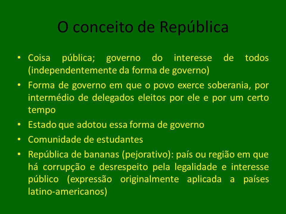 O conceito de República