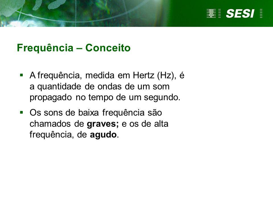 Frequência – Conceito A frequência, medida em Hertz (Hz), é a quantidade de ondas de um som propagado no tempo de um segundo.