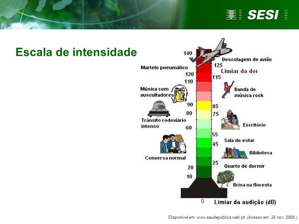 Disponível em: www.saudepublica.web.pt. (Acesso em: 26 nov. 2009.)