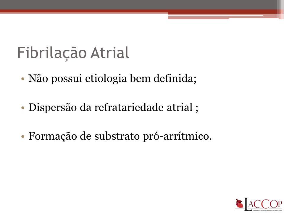 Fibrilação Atrial Não possui etiologia bem definida;