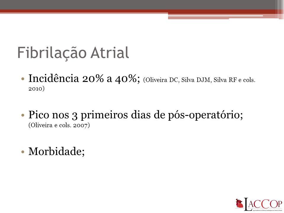 Fibrilação Atrial Incidência 20% a 40%; (Oliveira DC, Silva DJM, Silva RF e cols. 2010)
