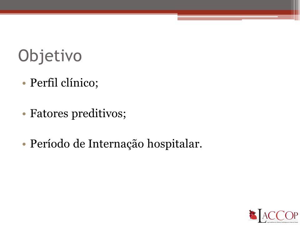 Objetivo Perfil clínico; Fatores preditivos;