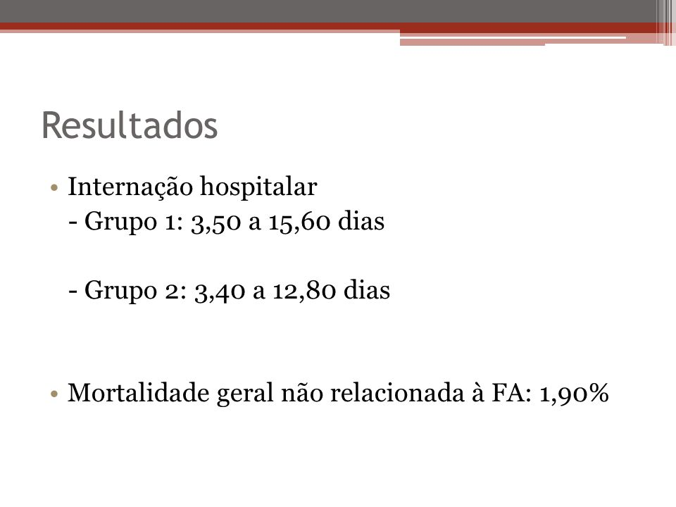 Resultados Internação hospitalar - Grupo 1: 3,50 a 15,60 dias