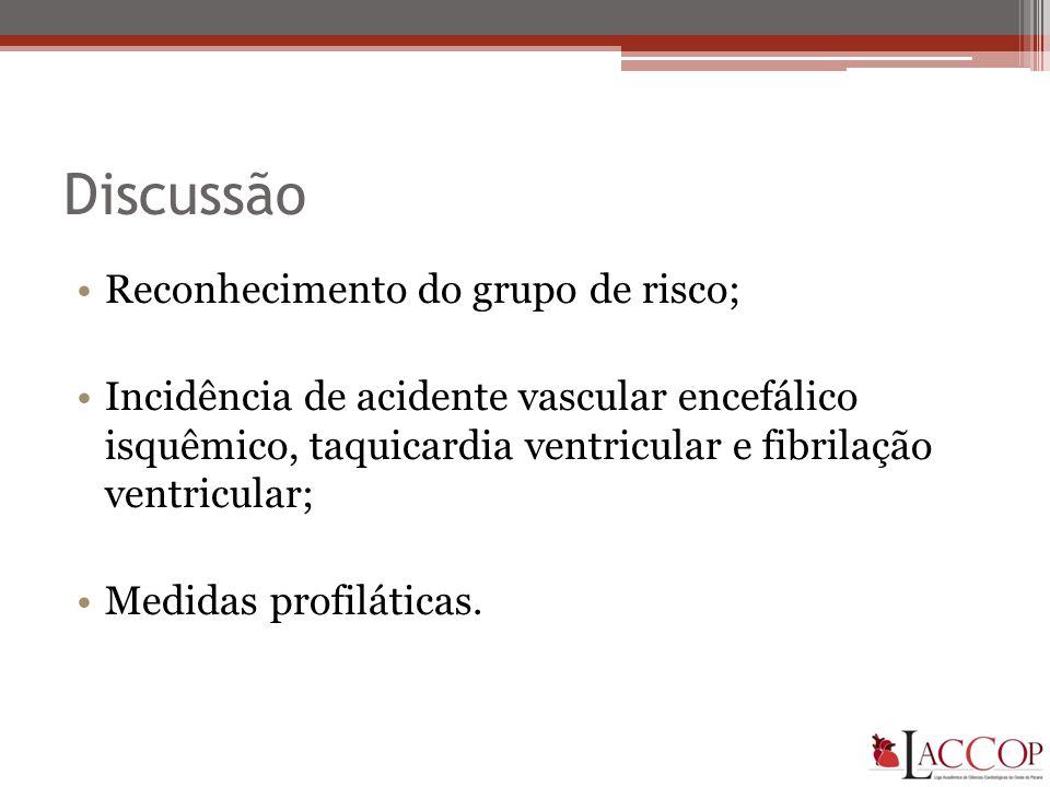 Discussão Reconhecimento do grupo de risco;