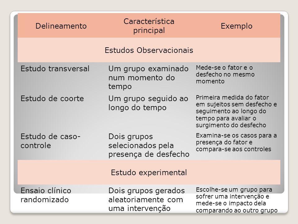 Característica principal Exemplo