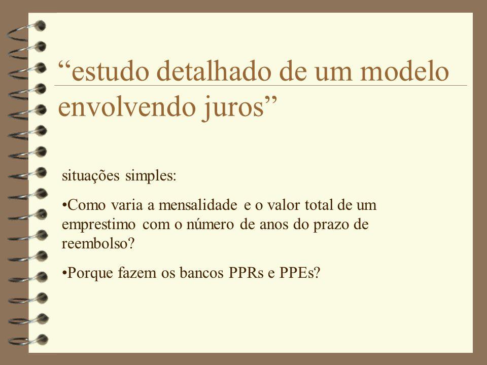 estudo detalhado de um modelo envolvendo juros