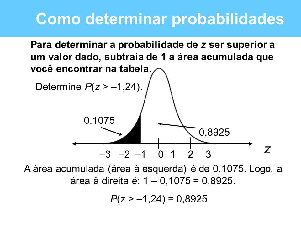 Como determinar probabilidades