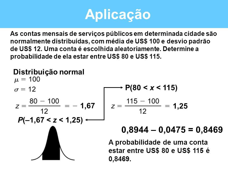 Aplicação 0,8944 – 0,0475 = 0,8469 Distribuição normal