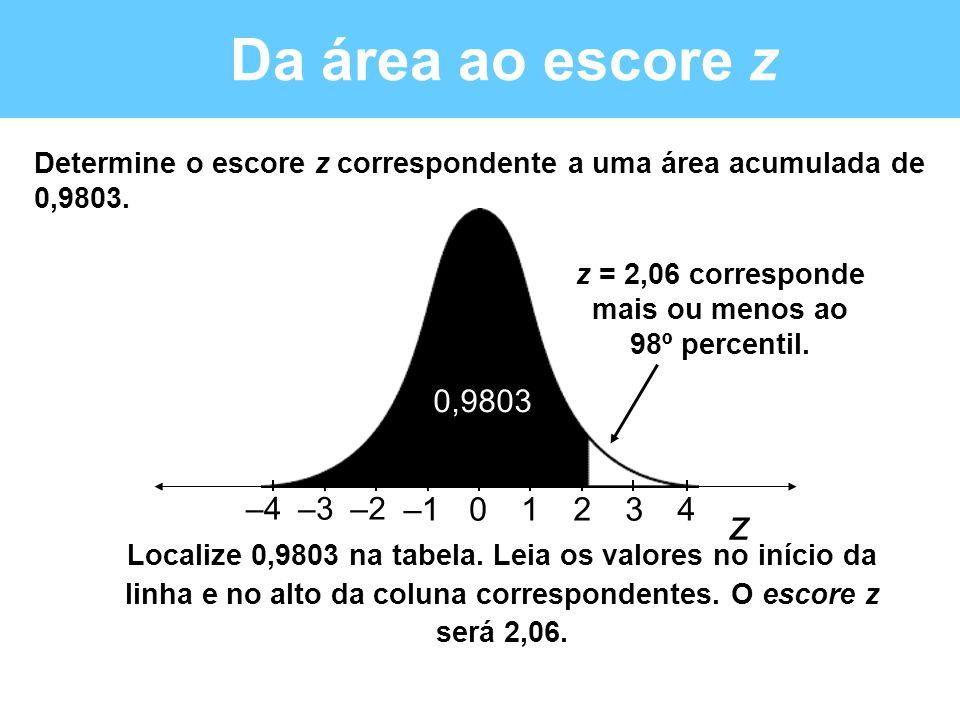 Da área ao escore z z –1 1 2 3 4 0,9803 –4 –3 –2