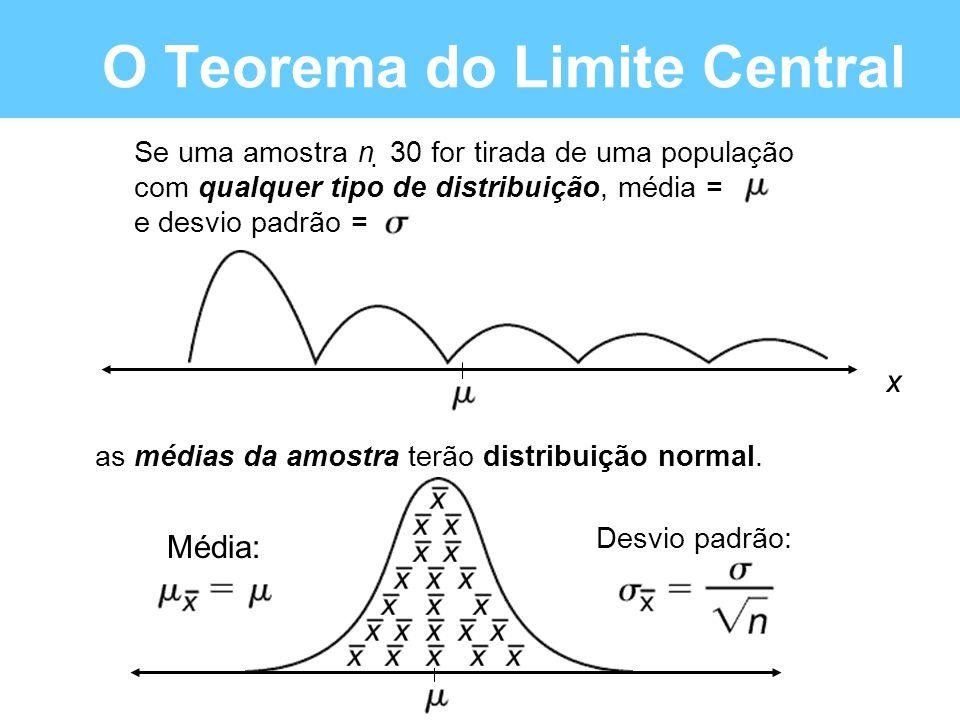 O Teorema do Limite Central