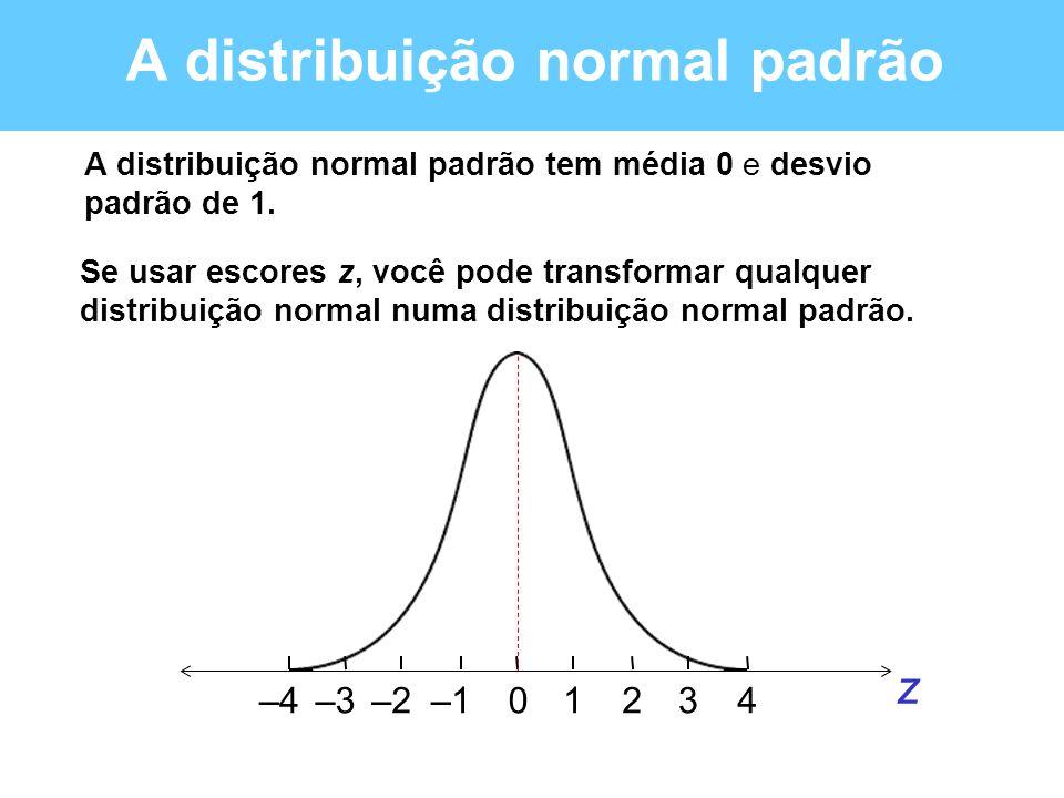 A distribuição normal padrão