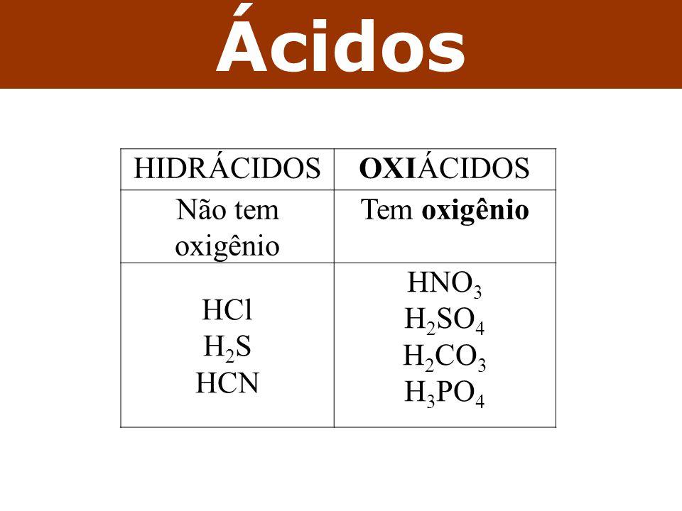 Ácidos Hidrácidos Oxiácidos Não tem oxigênio Tem oxigênio HCl H2S HCN