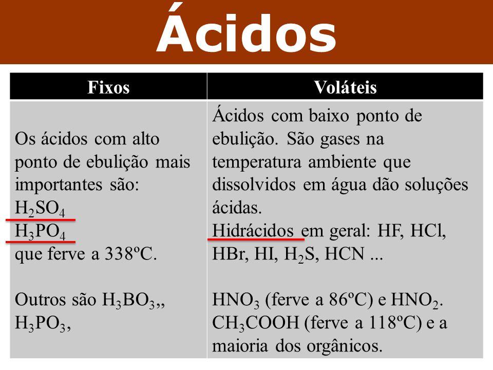 Ácidos Fixos. Voláteis. Os ácidos com alto ponto de ebulição mais importantes são: H2SO4. H3PO4.