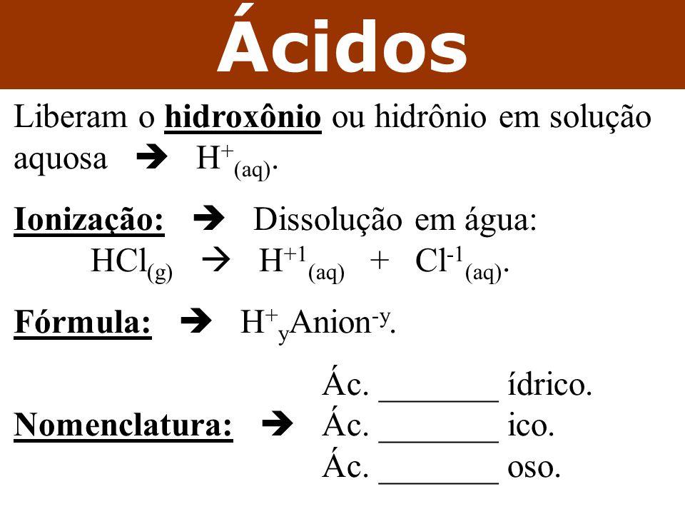 Ácidos Liberam o hidroxônio ou hidrônio em solução aquosa  H+(aq).