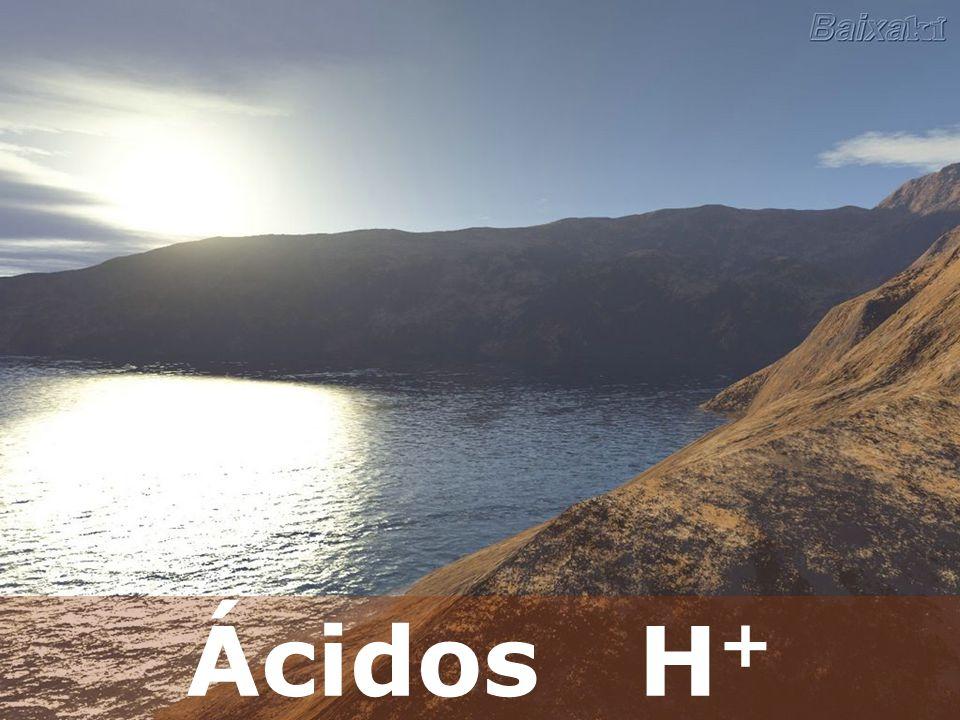 Ácidos H+