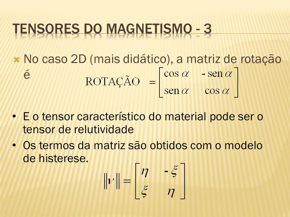 Tensores do magnetismo - 3