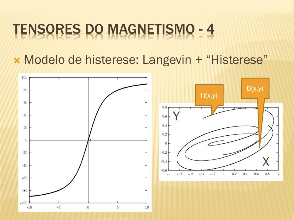Tensores do magnetismo - 4