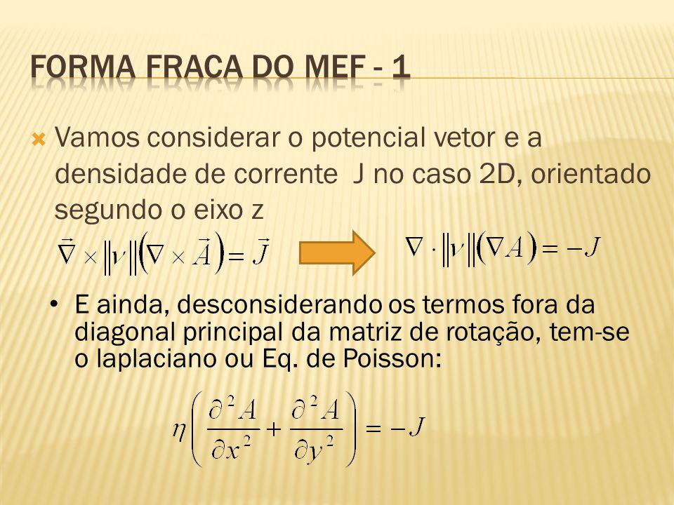 Forma fraca do MEF - 1 Vamos considerar o potencial vetor e a densidade de corrente J no caso 2D, orientado segundo o eixo z.