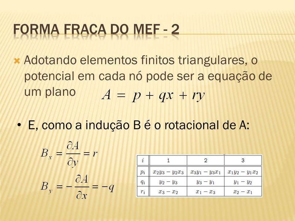 Forma fraca do MEF - 2 Adotando elementos finitos triangulares, o potencial em cada nó pode ser a equação de um plano.