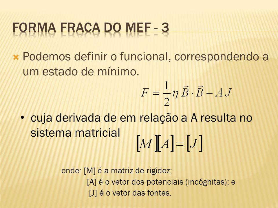 Forma fraca do MEF - 3 Podemos definir o funcional, correspondendo a um estado de mínimo.