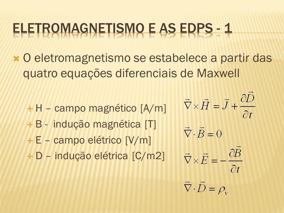 Eletromagnetismo e as EDPs - 1
