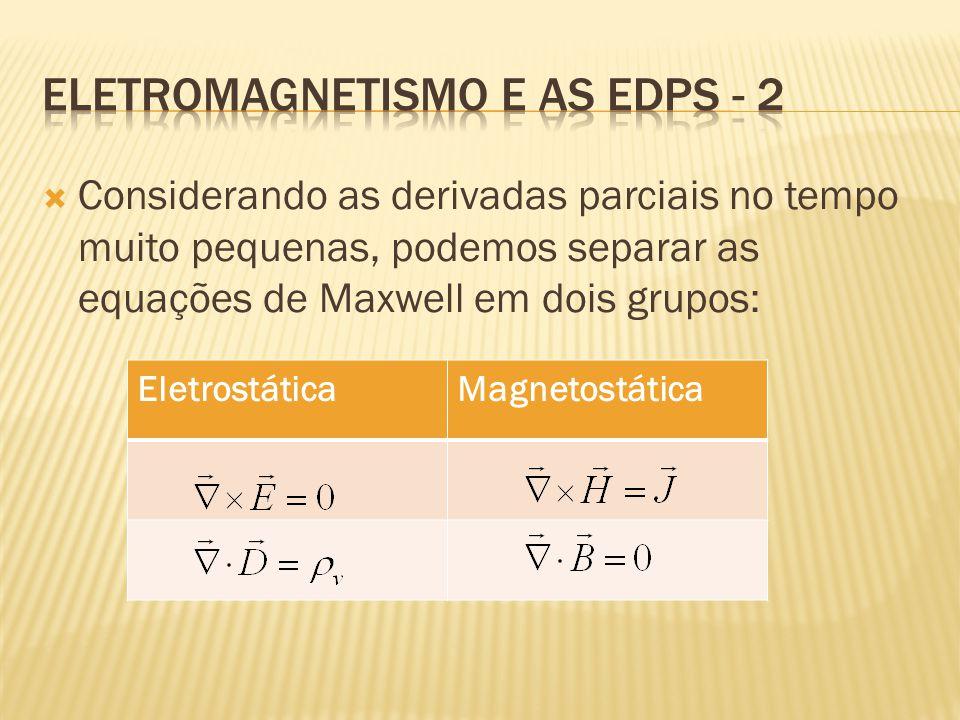 Eletromagnetismo e as EDPs - 2
