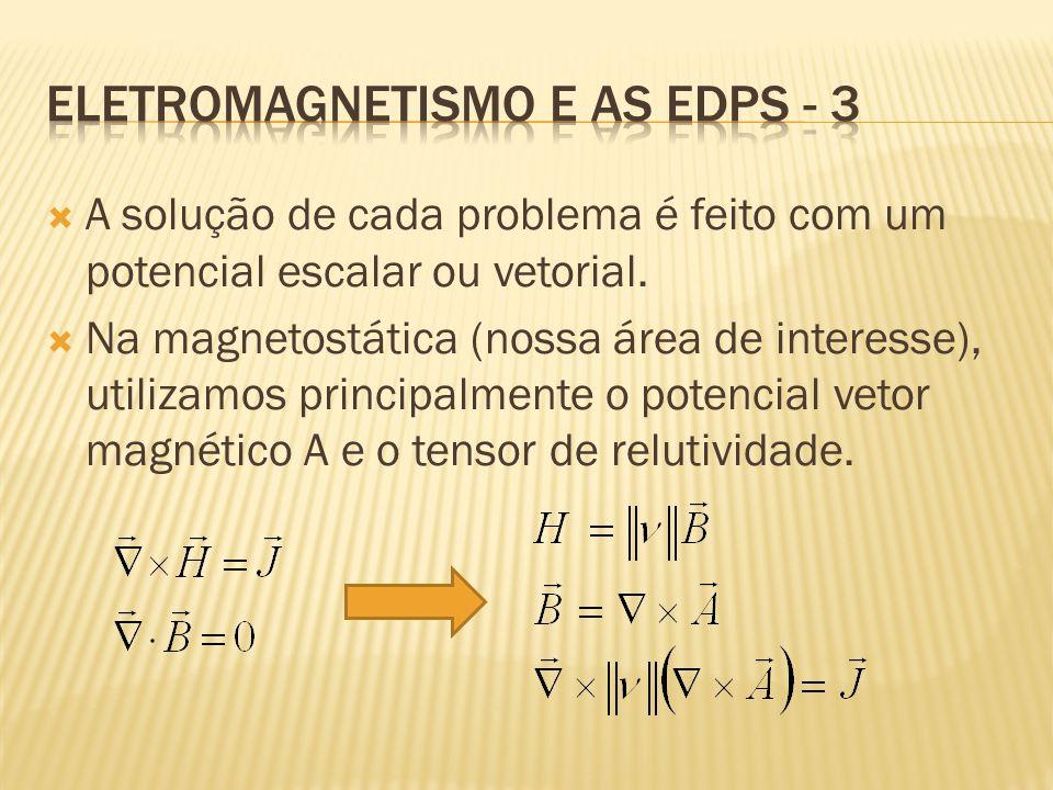 Eletromagnetismo e as EDPs - 3
