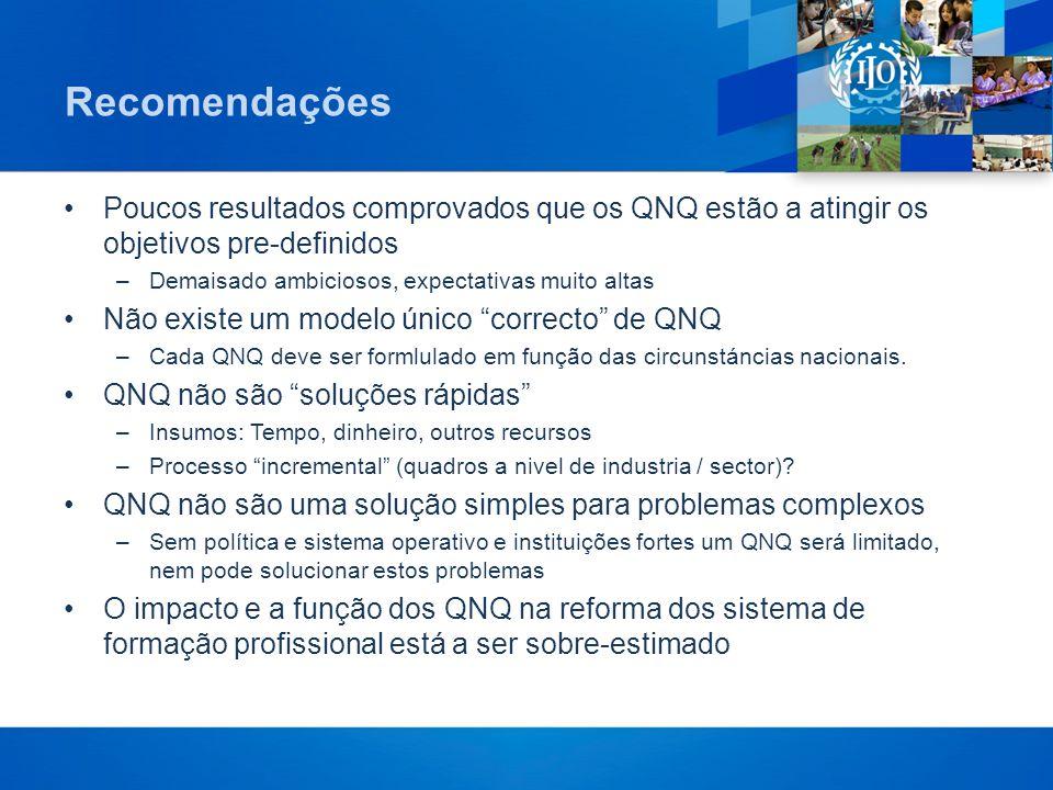 Recomendações Poucos resultados comprovados que os QNQ estão a atingir os objetivos pre-definidos. Demaisado ambiciosos, expectativas muito altas.