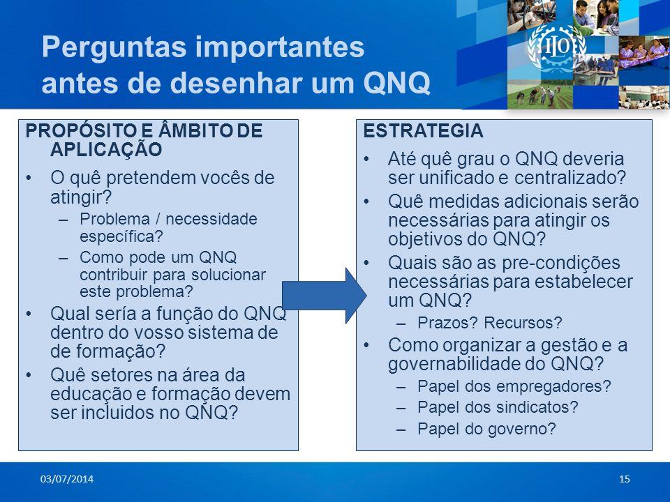 Perguntas importantes antes de desenhar um QNQ