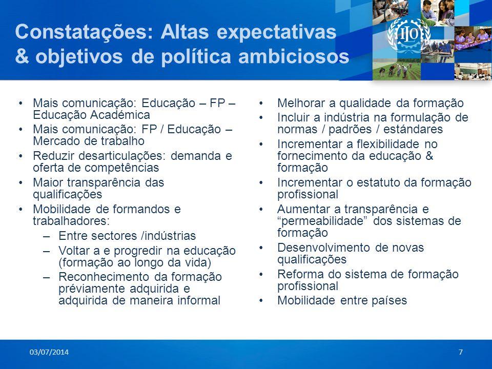 Constatações: Altas expectativas & objetivos de política ambiciosos