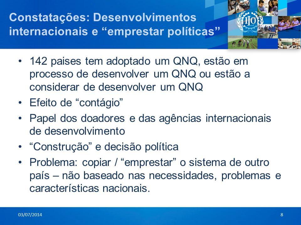 Constatações: Desenvolvimentos internacionais e emprestar políticas