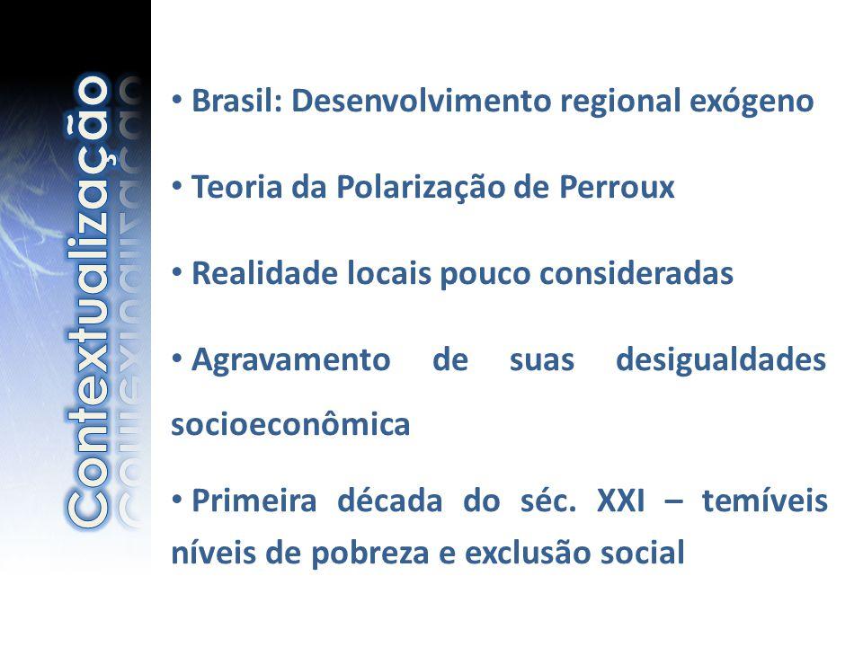 Contextualização Brasil: Desenvolvimento regional exógeno