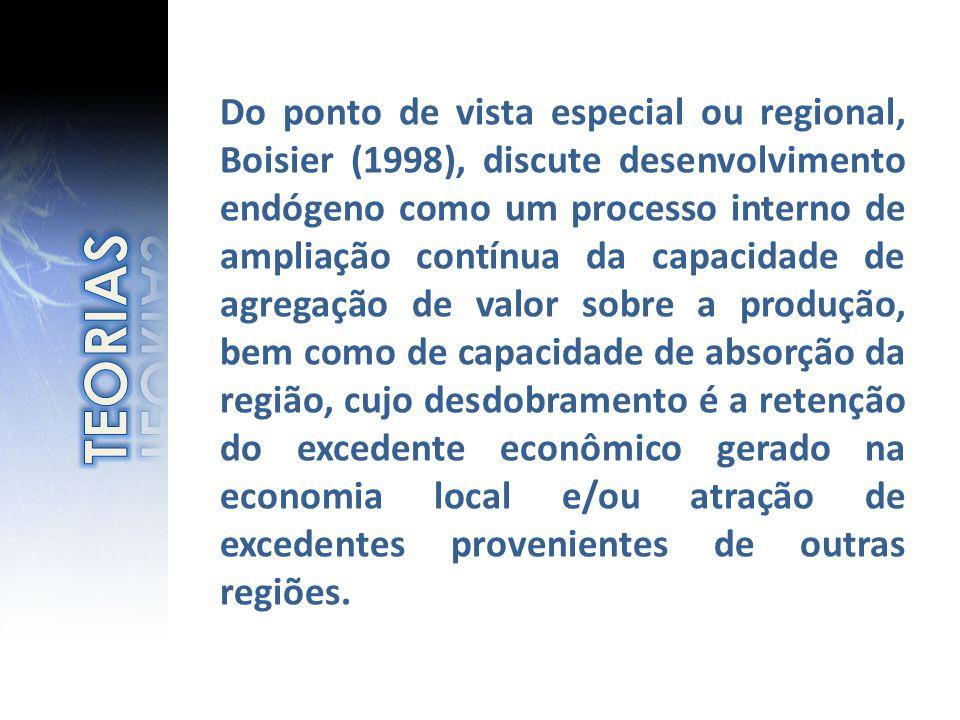 Do ponto de vista especial ou regional, Boisier (1998), discute desenvolvimento endógeno como um processo interno de ampliação contínua da capacidade de agregação de valor sobre a produção, bem como de capacidade de absorção da região, cujo desdobramento é a retenção do excedente econômico gerado na economia local e/ou atração de excedentes provenientes de outras regiões.