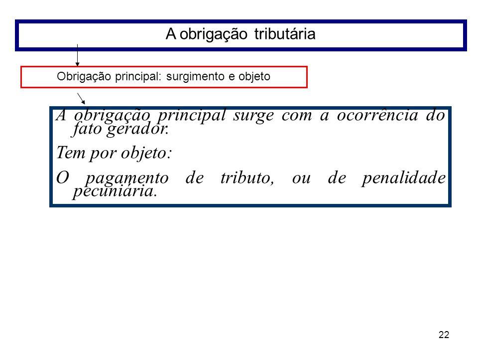 A obrigação principal surge com a ocorrência do fato gerador.