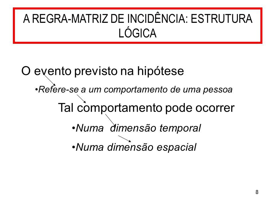 A REGRA-MATRIZ DE INCIDÊNCIA: ESTRUTURA LÓGICA