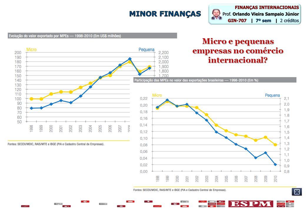 Micro e pequenas empresas no comércio internacional