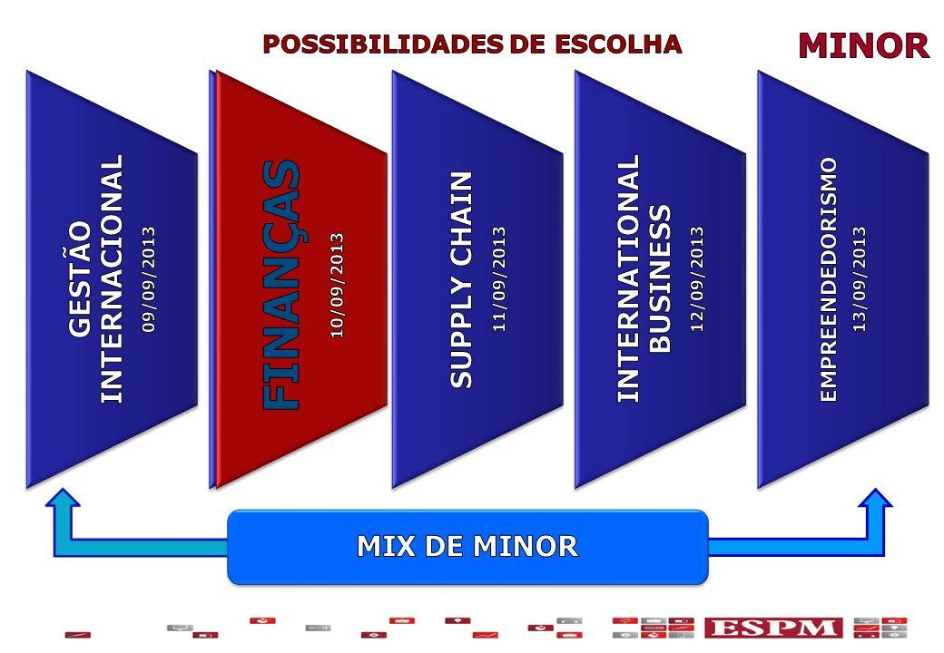 POSSIBILIDADES DE ESCOLHA