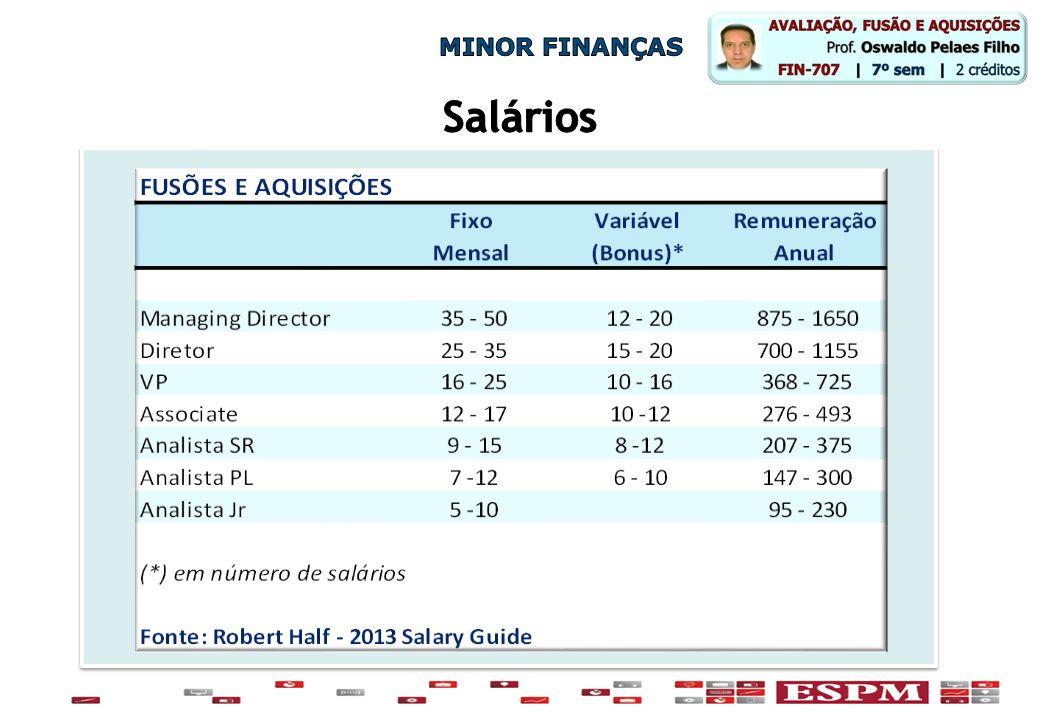 MINOR FINANÇAS Salários