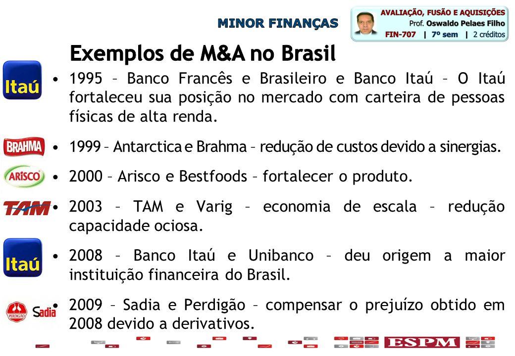 Exemplos de M&A no Brasil
