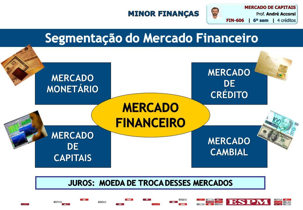 Segmentação do Mercado Financeiro MERCADO FINANCEIRO