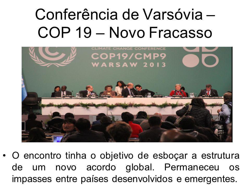 Conferência de Varsóvia – COP 19 – Novo Fracasso