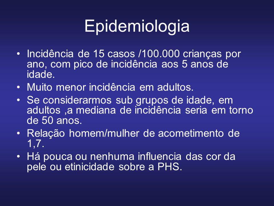 Epidemiologia Incidência de 15 casos /100.000 crianças por ano, com pico de incidência aos 5 anos de idade.