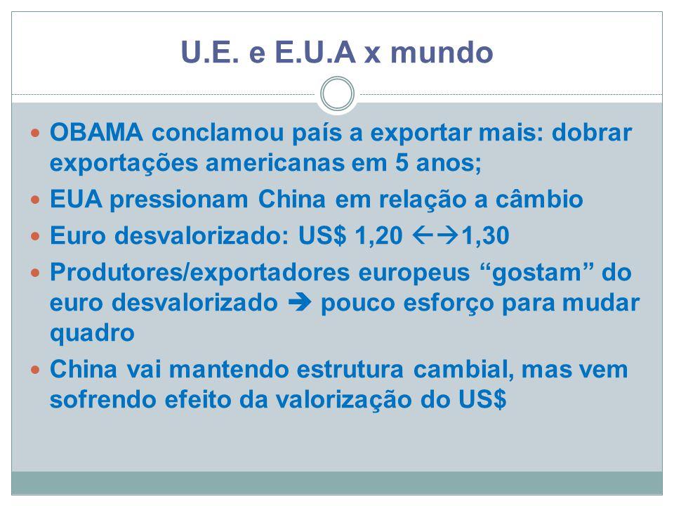U.E. e E.U.A x mundo OBAMA conclamou país a exportar mais: dobrar exportações americanas em 5 anos;