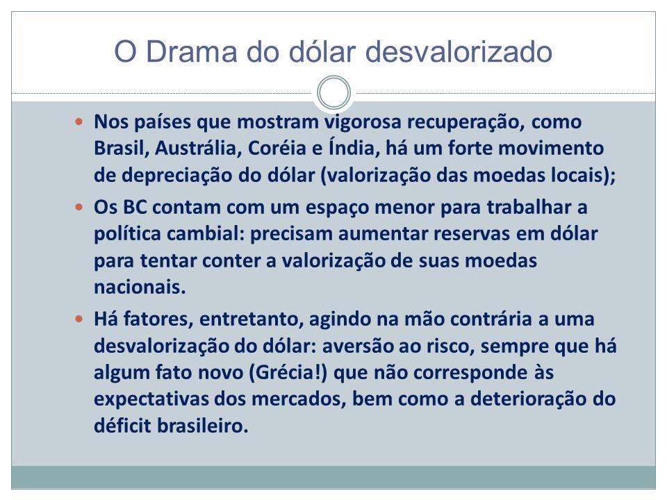 O Drama do dólar desvalorizado