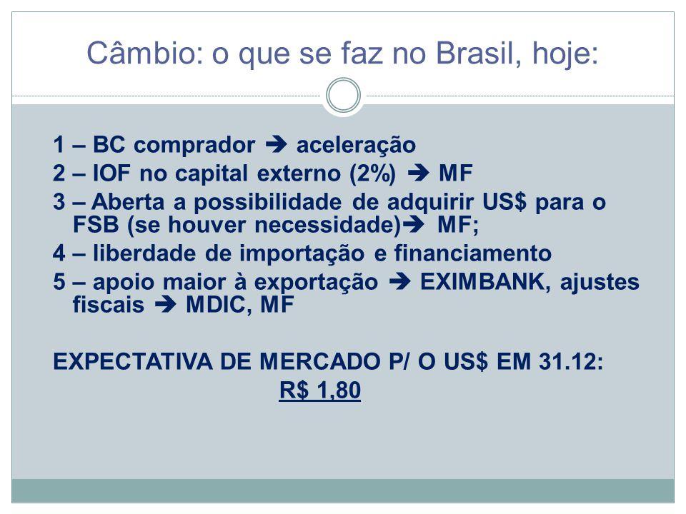Câmbio: o que se faz no Brasil, hoje: